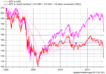 Spy_vs_worldcurrency