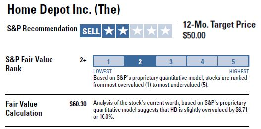 HD   S&P rating