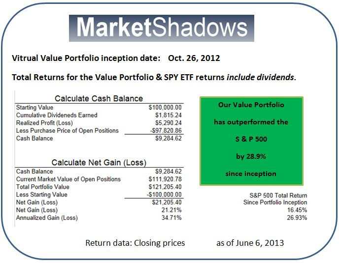 Value Portfolio as of June 6, 2013 (1)