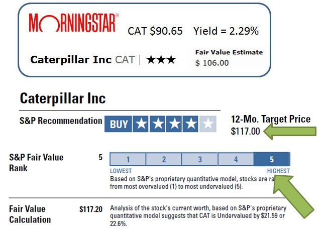 CAT - Morningstar & S&P ratings