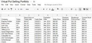 Virtual Put Selling Portfolio - as of Mar. 22, 2013
