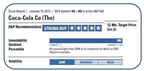 KO S&P Ratings
