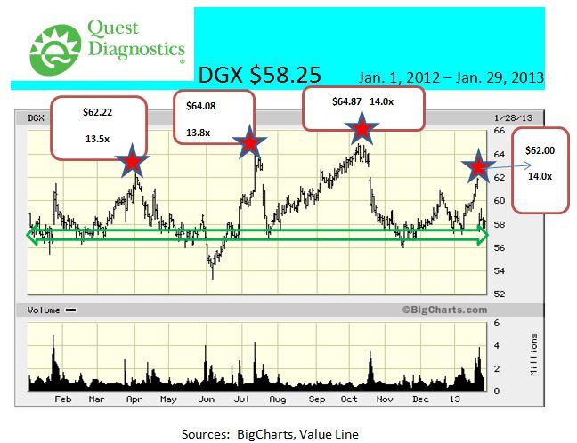 DGXJan.1,2012-Jan.29,2013