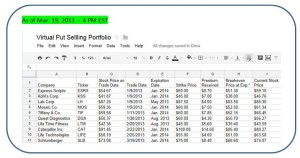 VIRTUAL PUT WRITING PORTFOLIO   as of Mar. 19, 2013