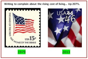 Stamp price inflation  1979 - 2013