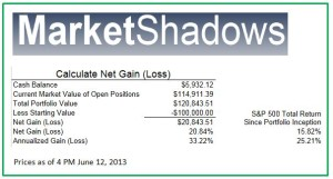 Value Portfolio as of June 12, 2013