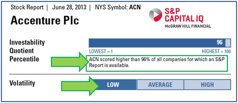 ACN - S&P ratings