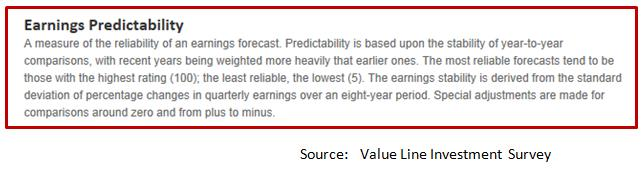 Earnings Predictability Defined