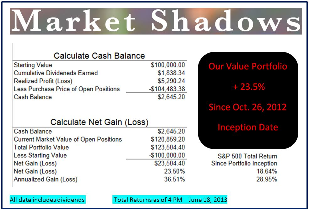 Value Portfolio   Jun. 18, 2013