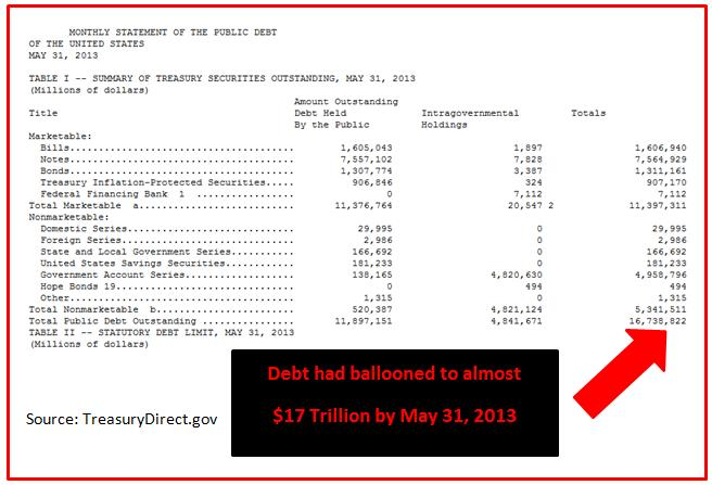 National Debt as of May 31, 2013