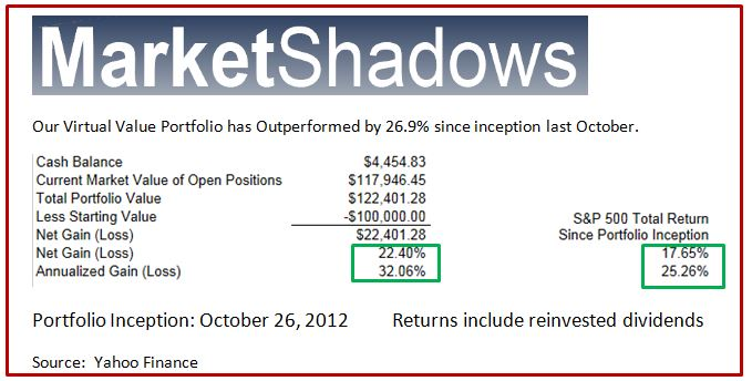 Value Portfolio as of July 8, 2013