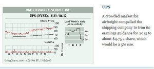 UPS from Barron's