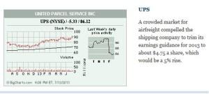 UPS from Barron's