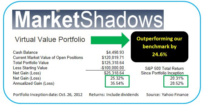 Value Results  July 13, 2013