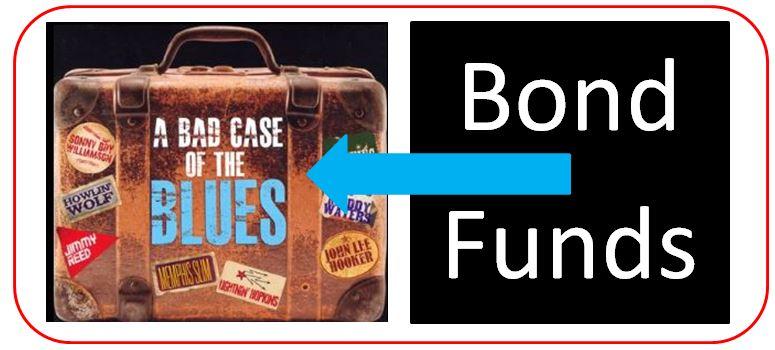 Bond Fund Blues